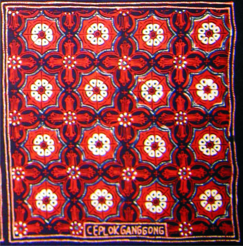 Contoh Motif Batik Batik Indah Rara Djonggrang